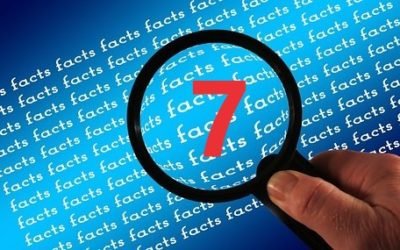 Faktencheck 7 – Friedhofsgebühren und fragwürdige Äußerungen